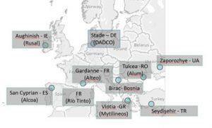 alumina plants europe